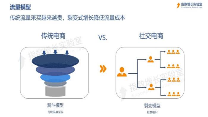 新零售社交电商是新商业时代趋势4.jpg